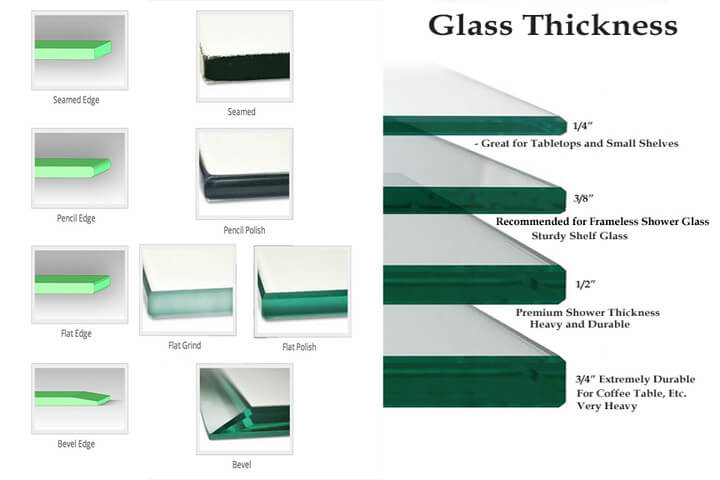 Glass Thickness Diagram – Hartman Glass